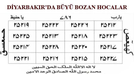Diyarbakır'dabüyü bozan hocalar